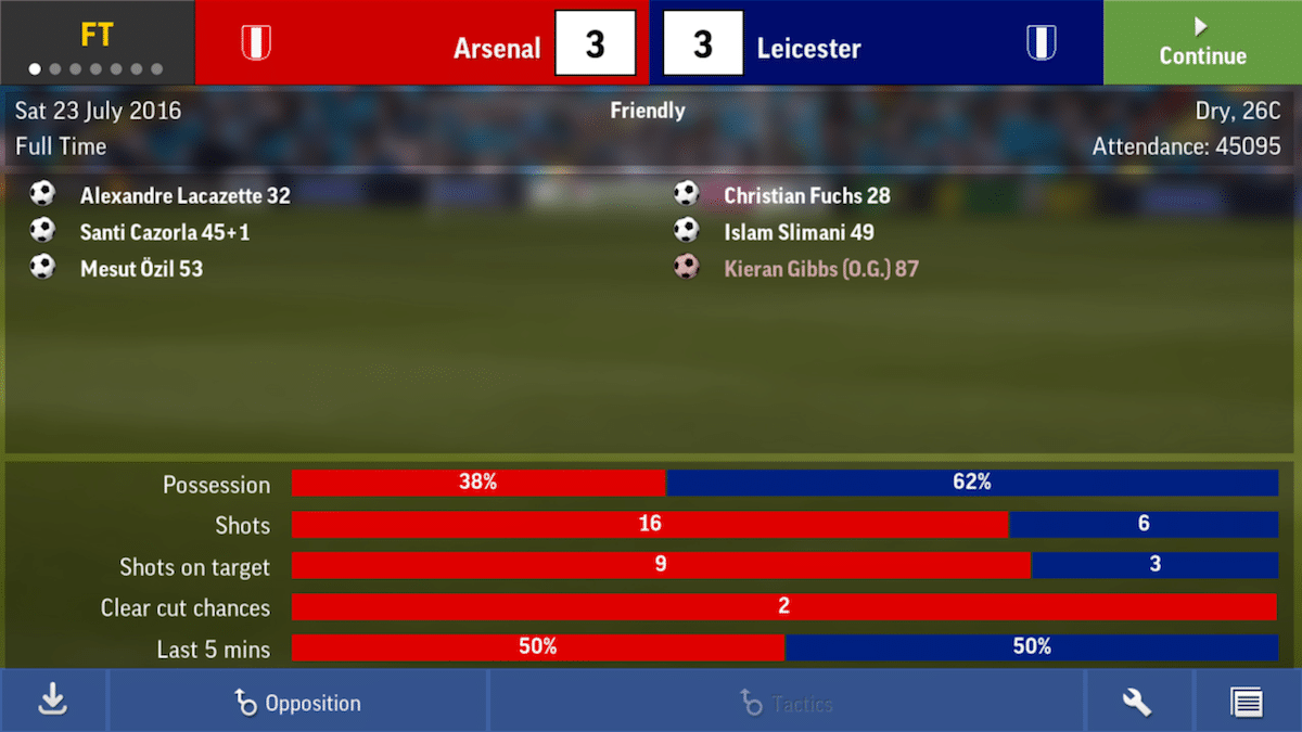 A 3-3 draw in pre-season against Leicester City