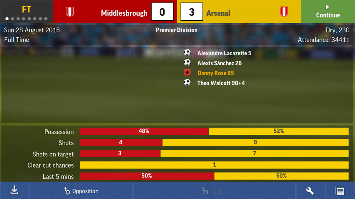 Beating Middlesbrough 3-0 at the Riverside
