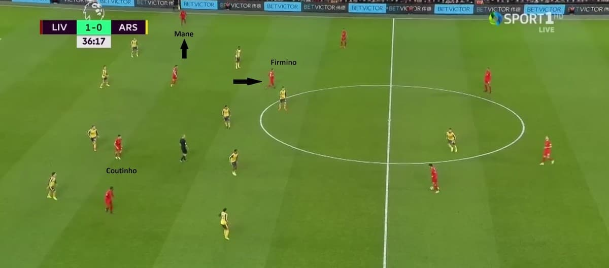 Analysing The Dynamics Of Liverpool's Front Three