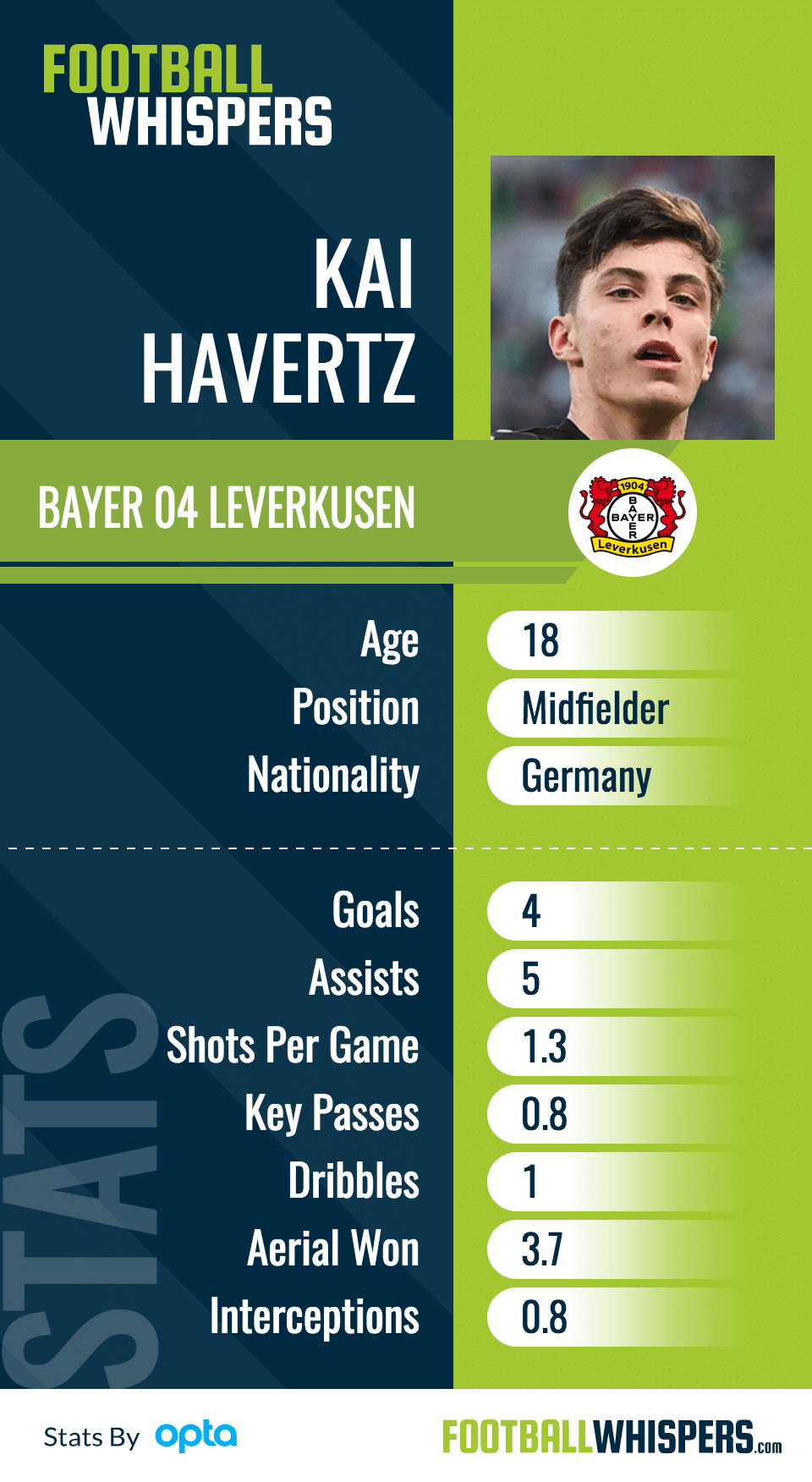 Who Are Liverpool Targets Henrichs And Havertz?