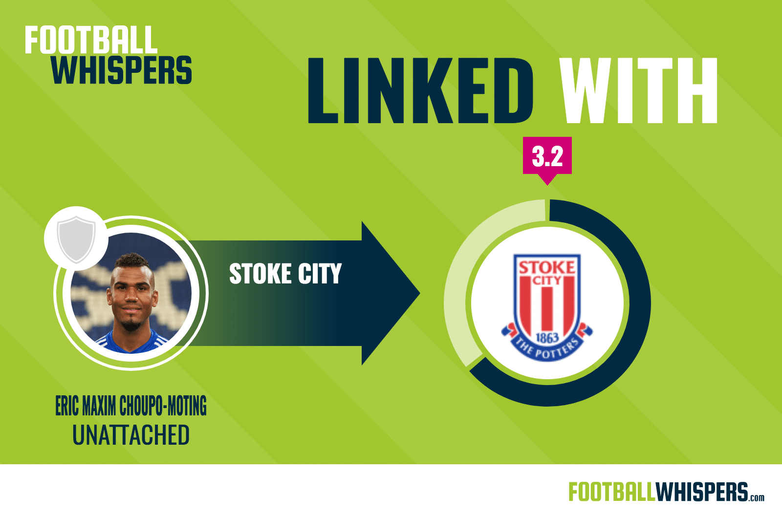 Choupo-Moting linked to Stoke