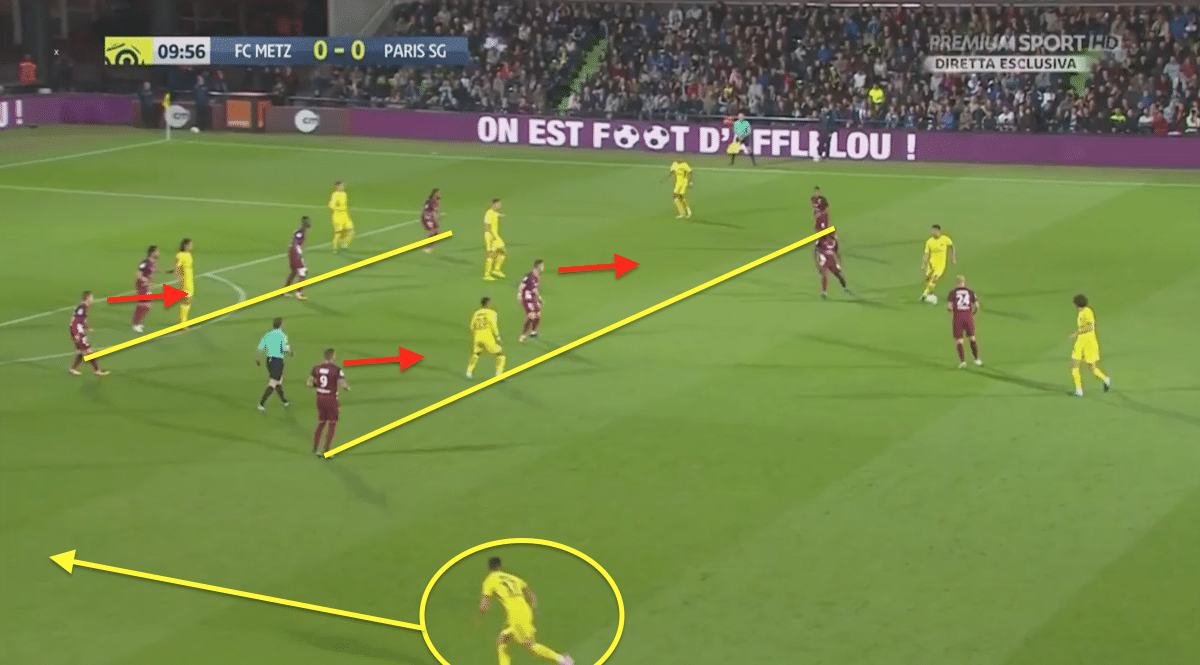It's risky to play narrow against PSG.
