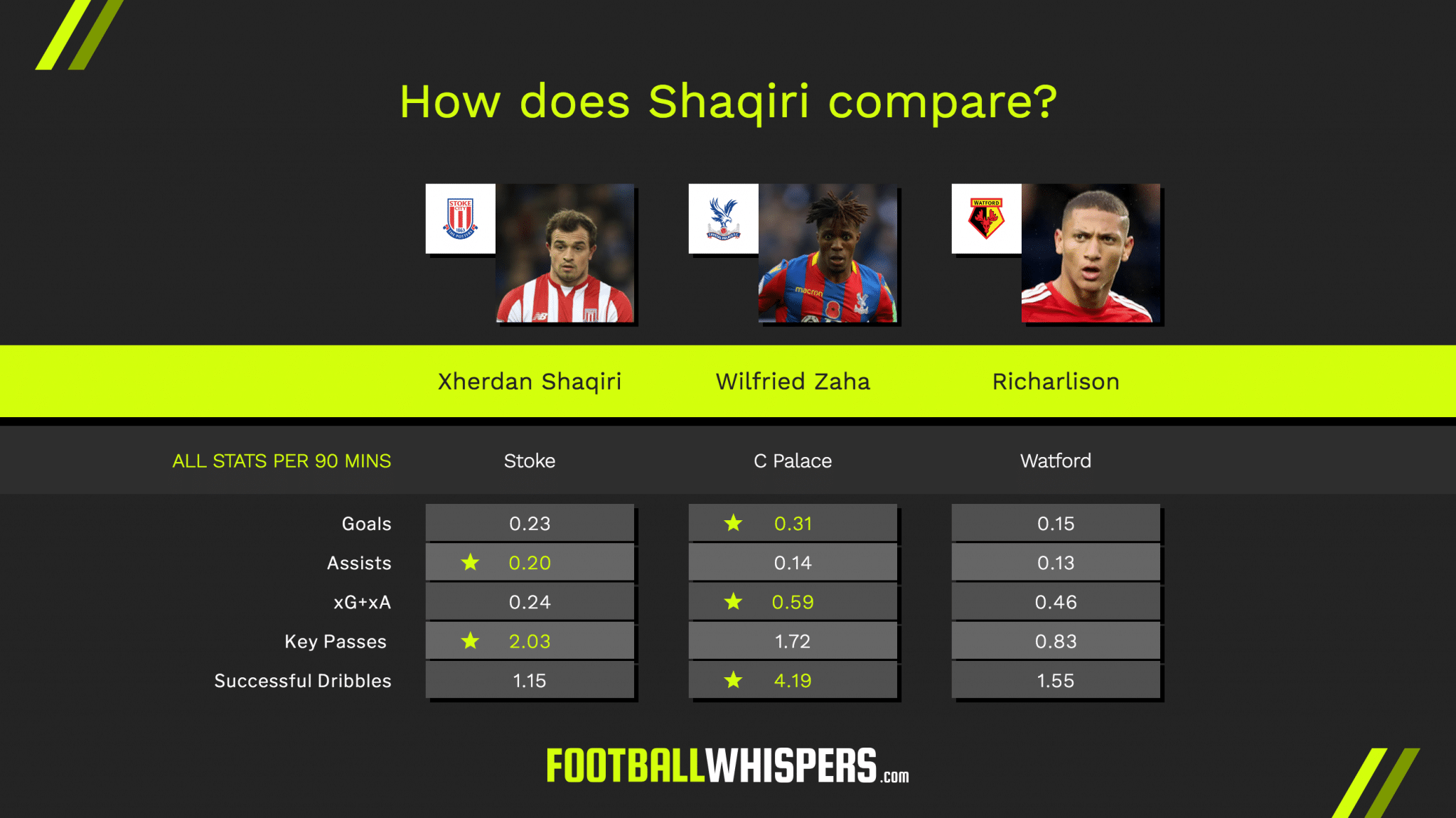 Shaqiri can prove point to those writing him off already