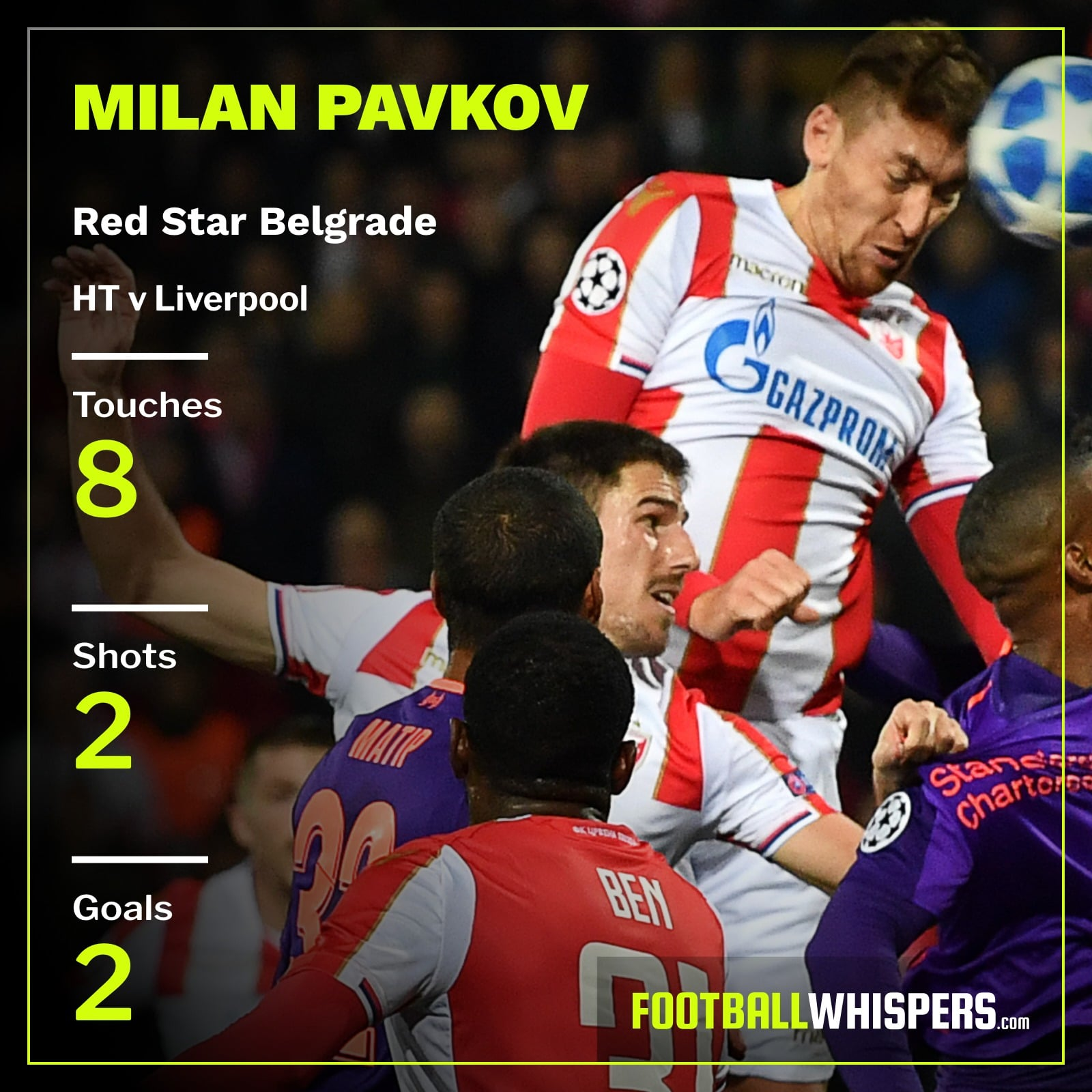 Milan Pavkov Red Star