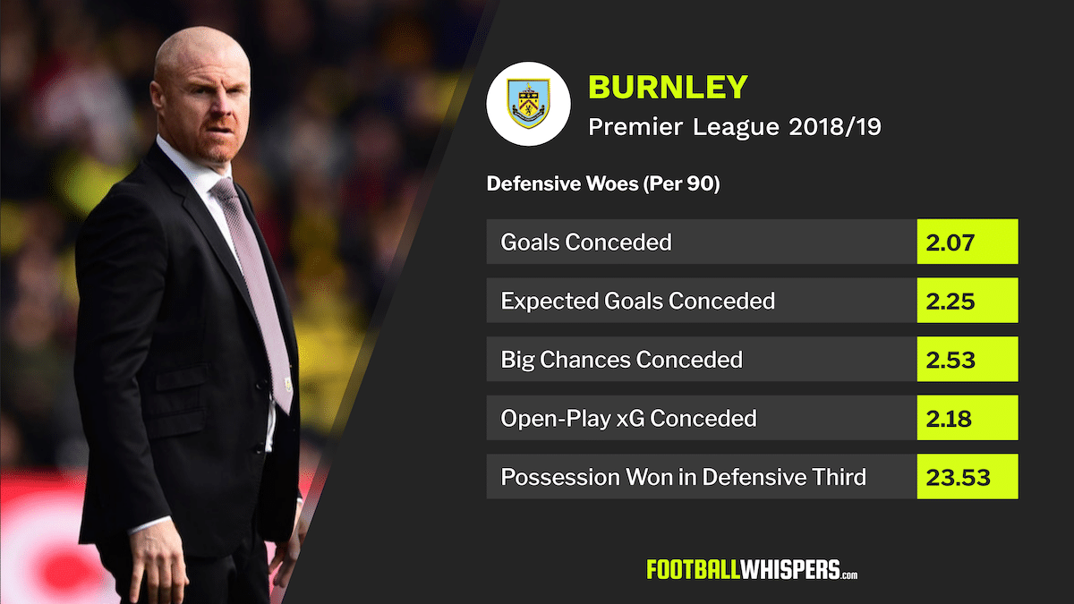 Crumbling Clarets: the stats behind Burnley's decline