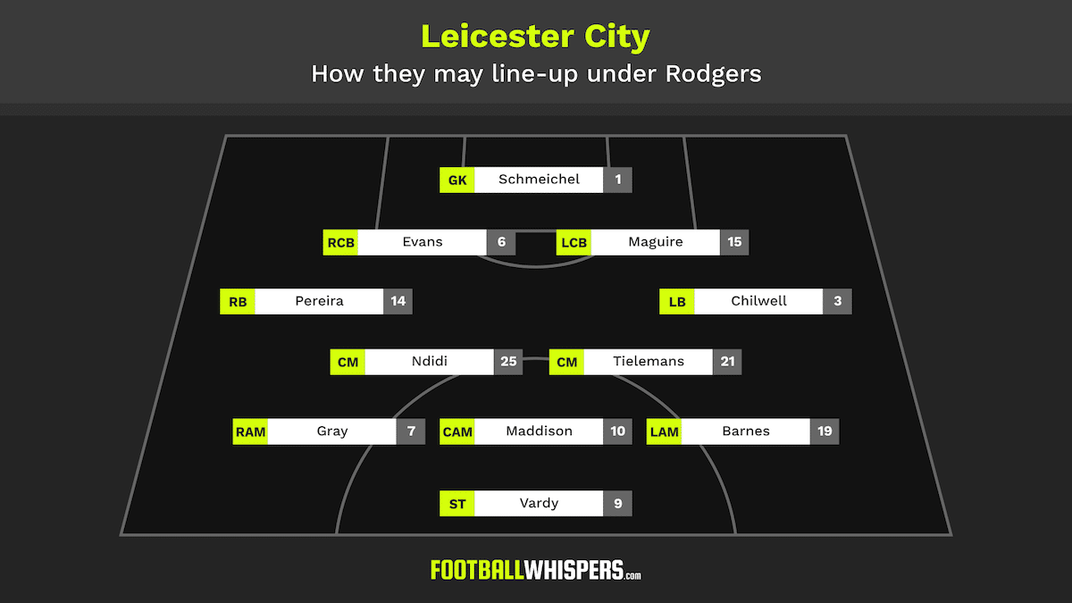 Swansea 2.0: Rodgers can rebuild tactical reputation at Leicester