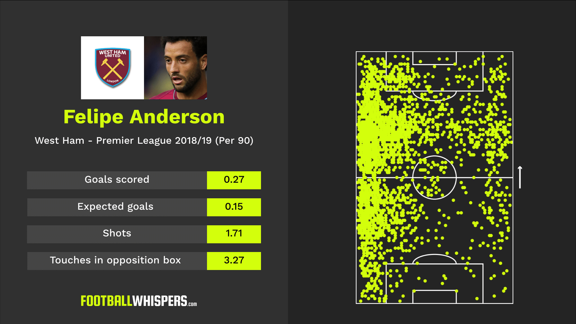 What would Felipe Anderson add to Liverpool's attack?