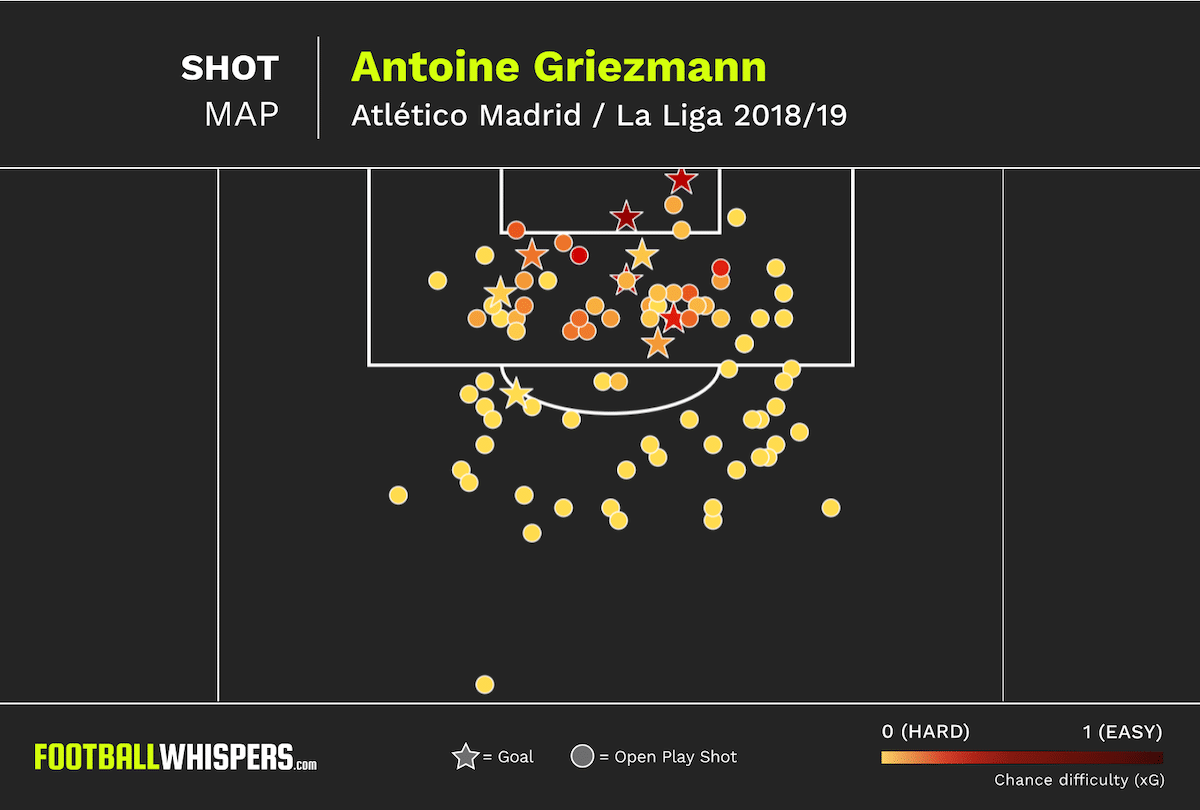 Analysing the 7 possible destinations for Antoine Griezmann
