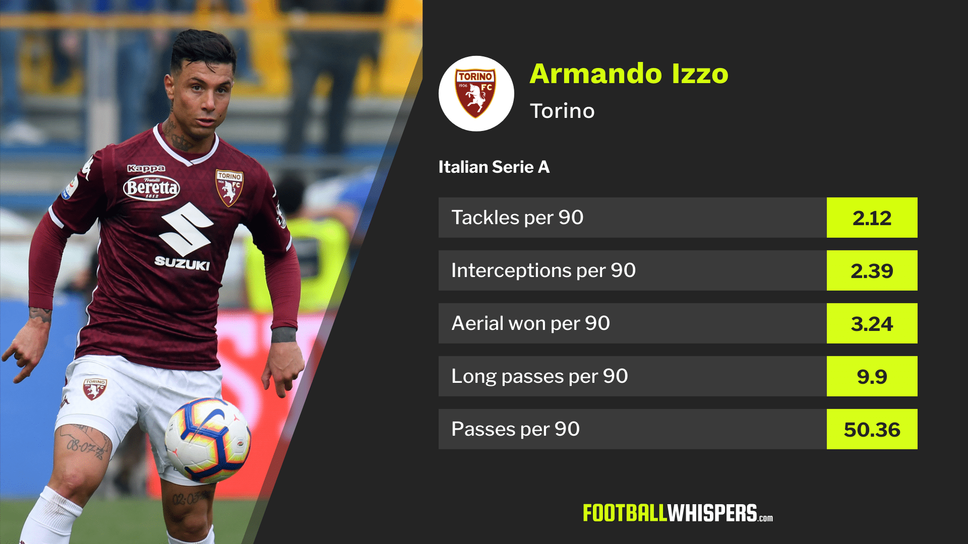 Could Armando Izzo of Torino be an Arsenal transfer target?