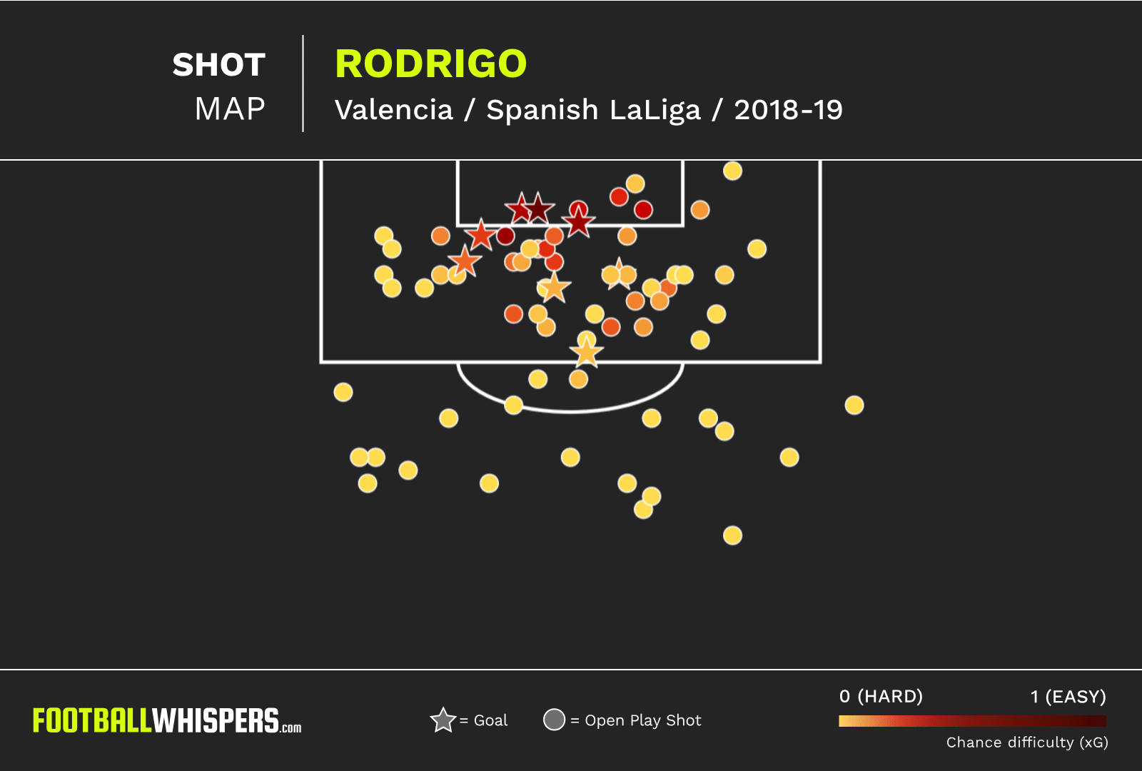 The LaLiga shot map for Rodrigo of Valencia who has been linked to West Ham