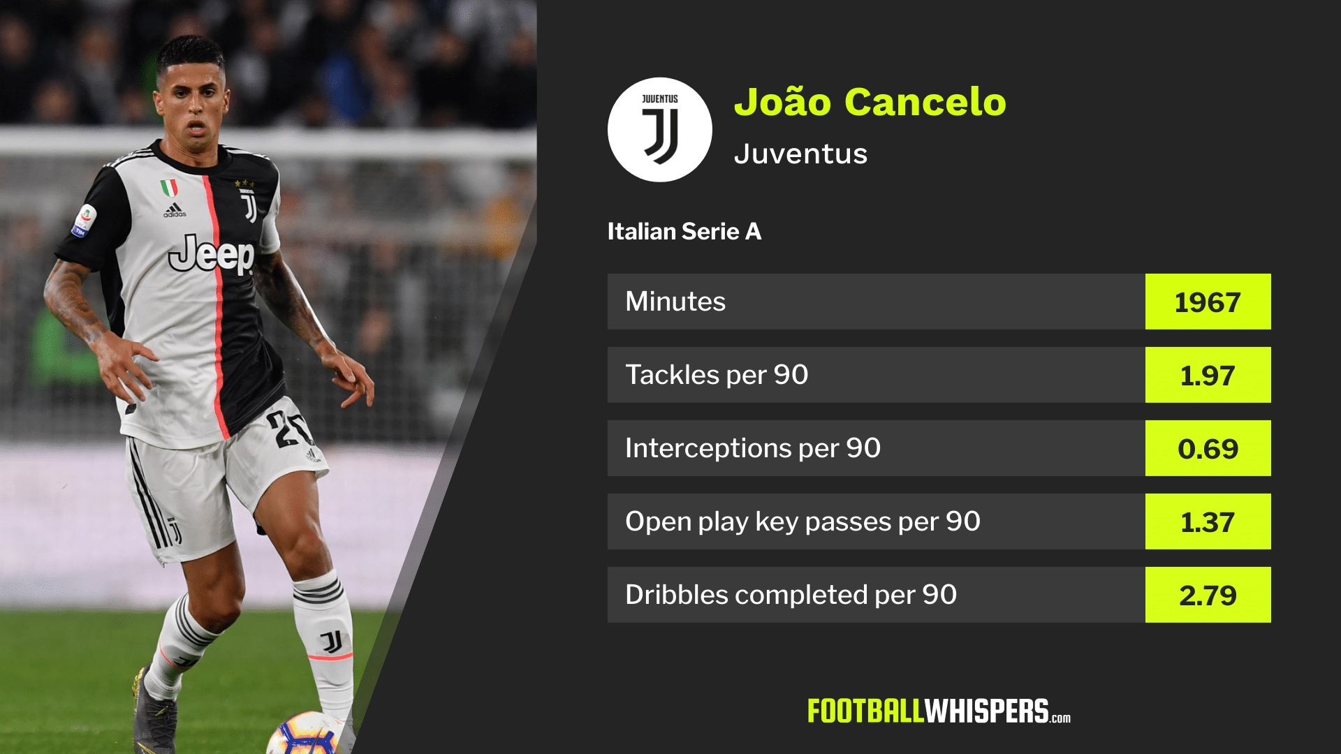 Who Manchester City could turn to if they miss out on João Cancelo