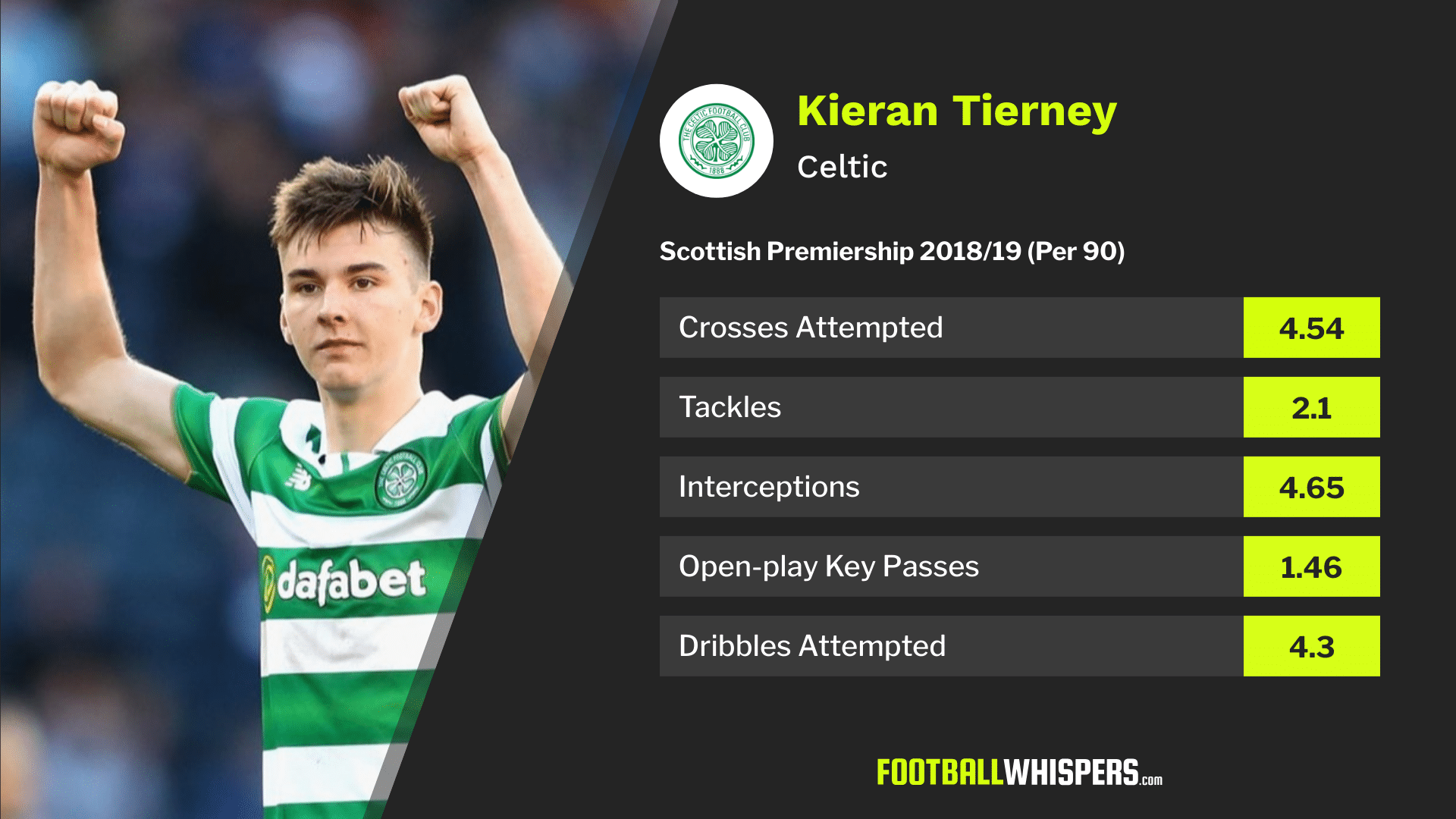 Tierney arrival could be Arsenal's most important of the summer