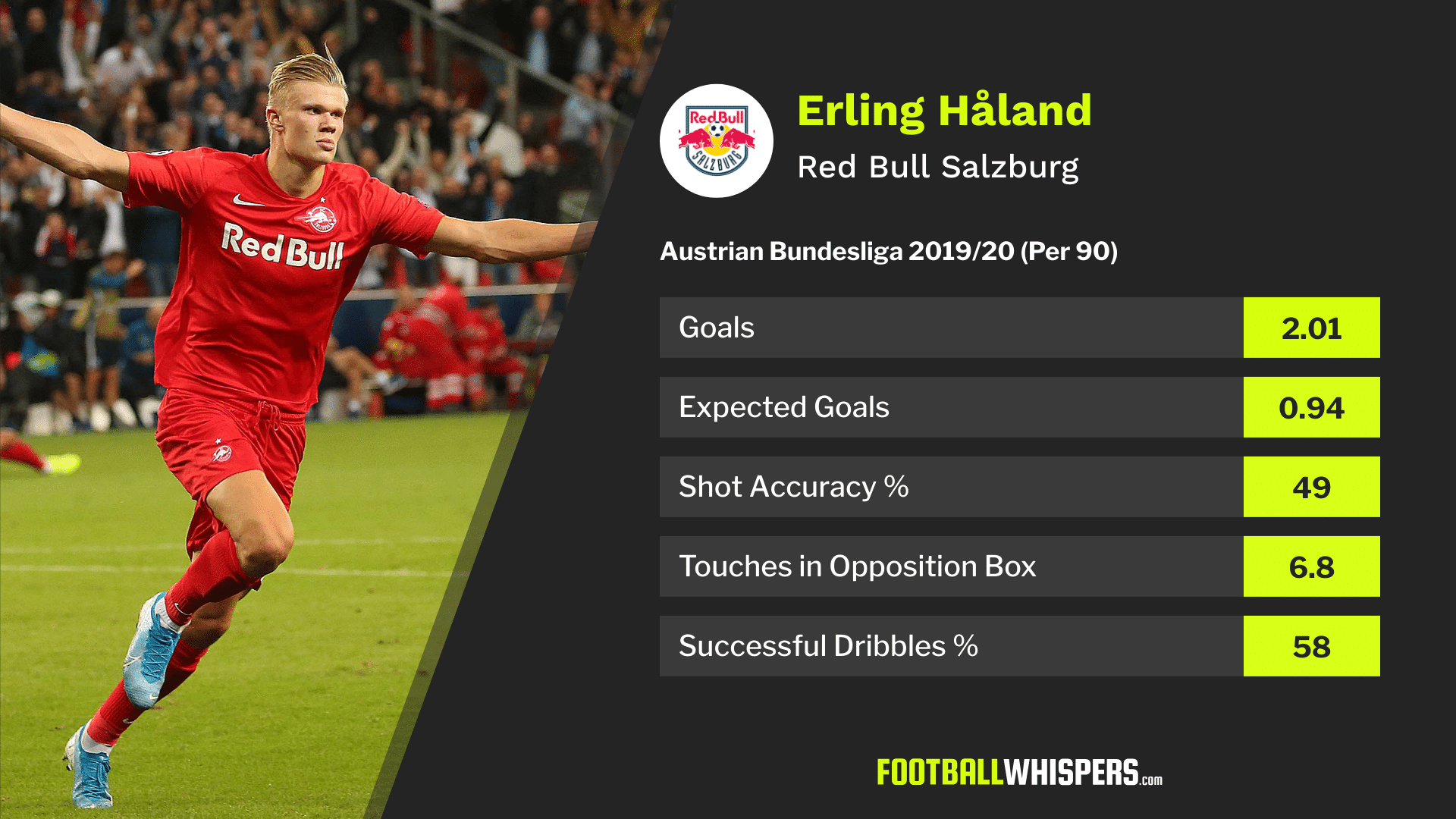 Erling can transform Manchester United's history with the Håland family