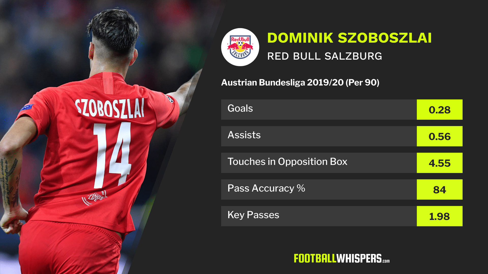 Forget Håland... there's another Red Bull Salzburg star Europe's elite desire