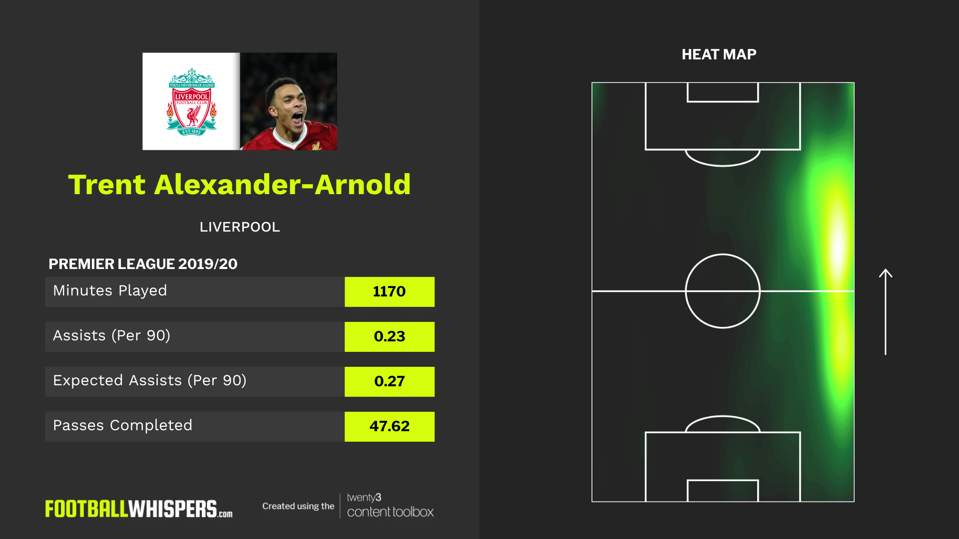 In defence of Trent Alexander-Arnold: the complete modern-day full-back