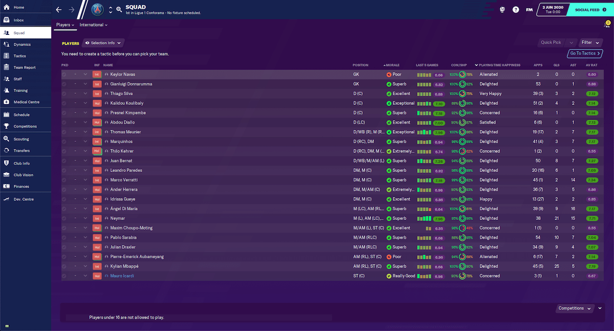 PSG squad list in Football Manager 2020