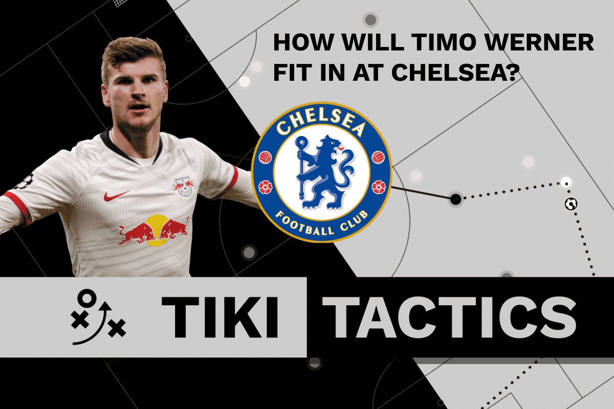 Timo Werner Chelsea signing