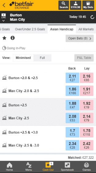 Asian Handicap betfair