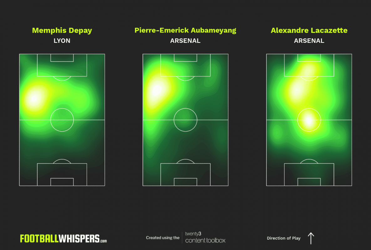 Memphis Depay compared by heat map to Pierre-Emerick Aubameyang and Alexandre Lacazette.