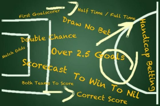 Football betting odds explained