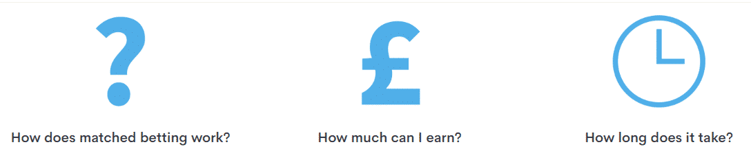Matched Betting Explained: Definition, Tips & Offers
