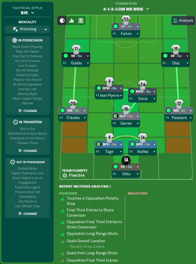 fm21 tactic 2