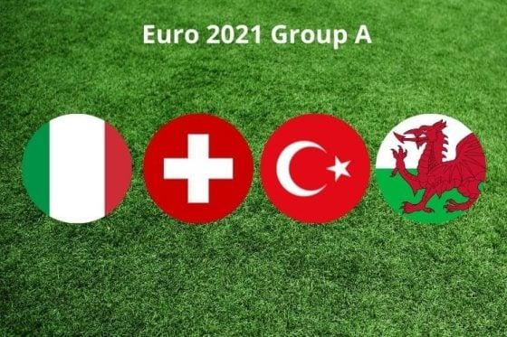 Euro 2021 Group A