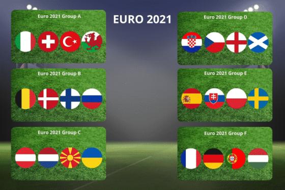 Fotbolls EM 2021 Spelschema