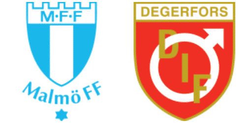 Degerfors vs Malmo Predicttion