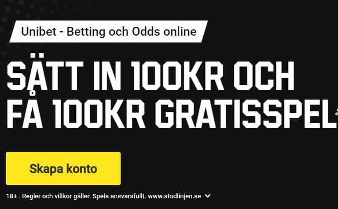 Bästa insättningsbonus för svenska spelare: Unibet