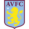 Everton vs Aston Villa Prediction, Odds and Betting Tips (1/5/21)