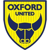 Oxford vs Gillingham Prediction, Odds and Betting Tips (17/04/21)